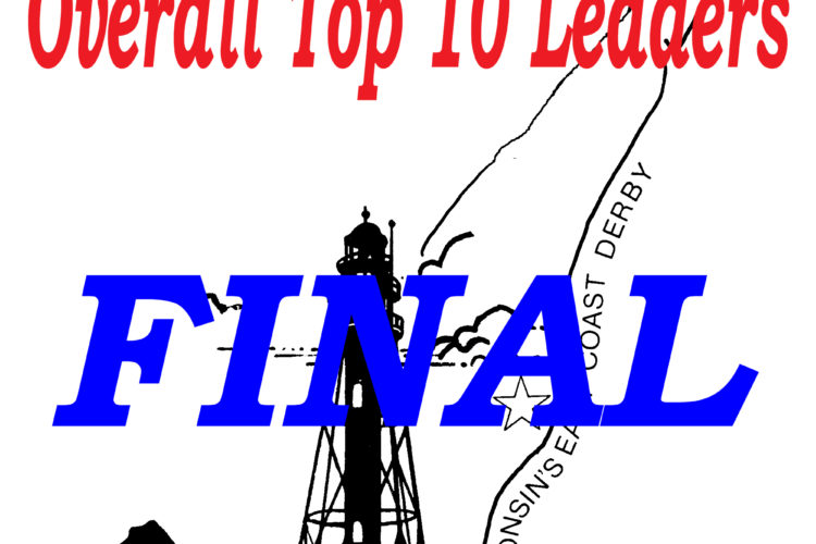 Overall Top 10 Leaders – FINAL